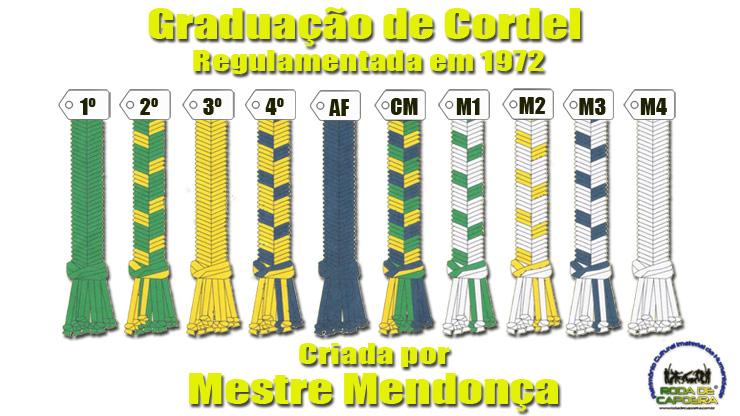 GraduacaoCordel1972.jpg